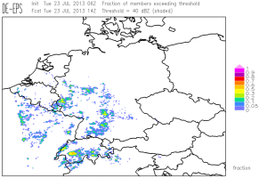 Fig. 5: COSMO-DE forecast for 14 UTC Tue 23 July 2013: percentage of EPS members with a simulated radar reflectivity >40 dbZ.