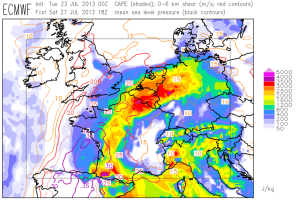 Fig. 2c: Today's ECMWF forecast for CAPE (color shades) and deep-layer shear (contour lines) for 18 UTC Sat 27 July 2013 (Paris domain).